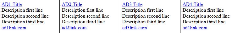Text Ad Format - Horizontal