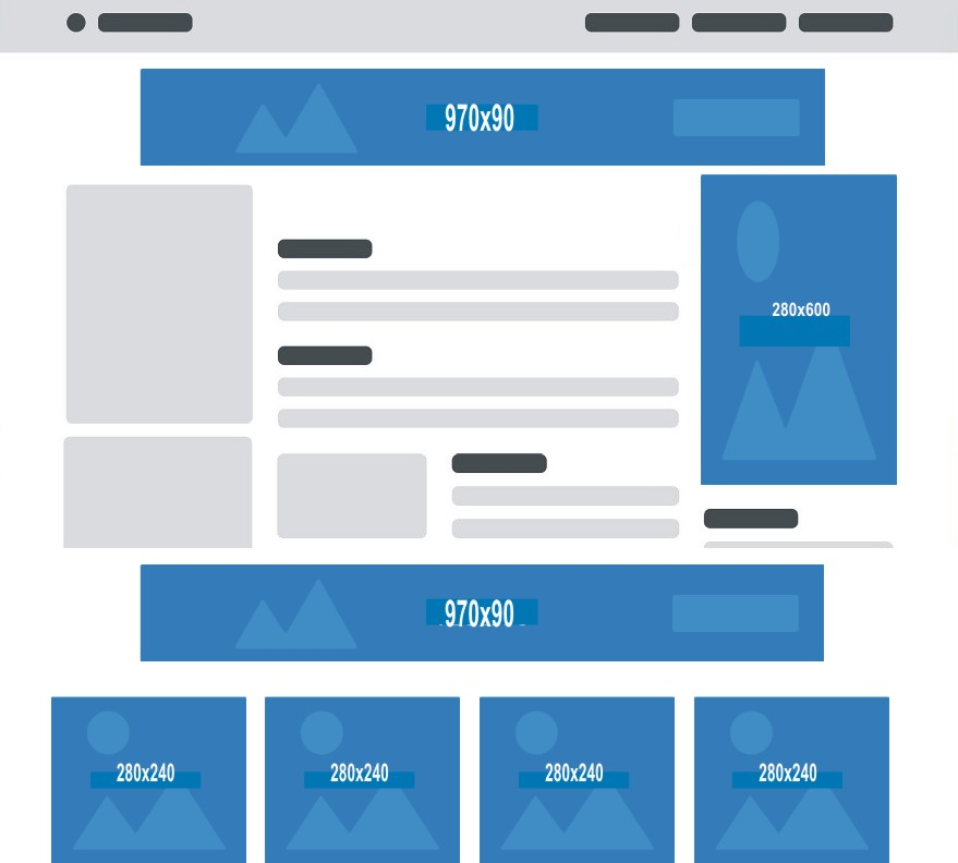 Example of combined Ad codes for different Ad slots on webpage